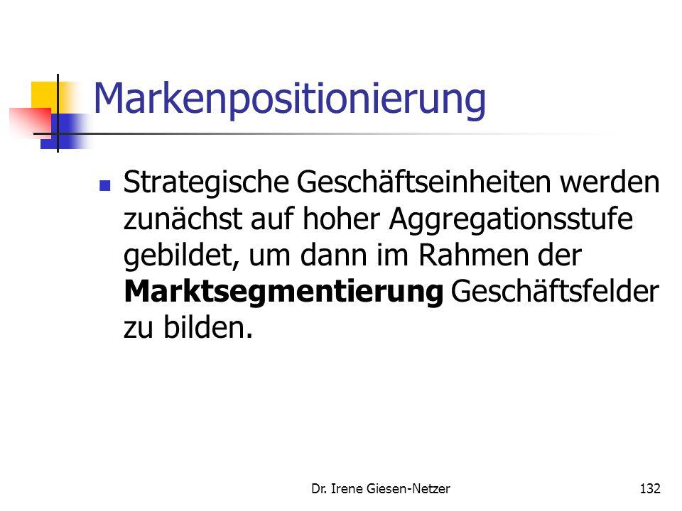 Dr. Irene Giesen-Netzer131 Gliederung der Vorlesung Markenpolitik Grundlagen Prozess der Markenführung Situationsanalyse und Markenziele Markenstrateg