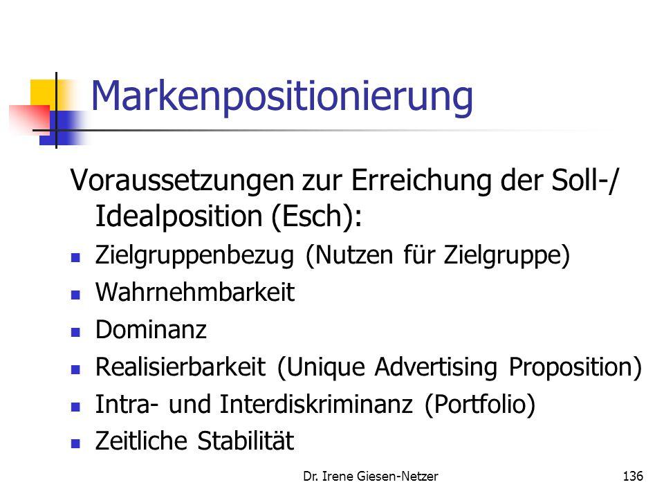 Dr. Irene Giesen-Netzer135 Markenpositionierung Ziele der Markenpositionierung Erreichen einer Dominanzposition in der Psyche der Konsumenten. Bestimm