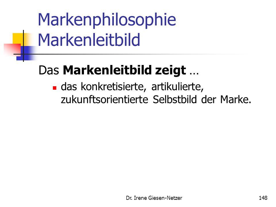 Dr. Irene Giesen-Netzer147 Markenphilosophie Markenleitbild Das Markenleitbild muss... prägnant authentisch anschaulich nutzen-/ bedarfsstiftend wettb