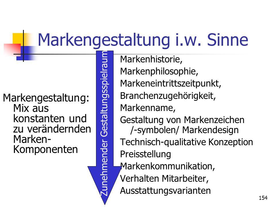 Dr. Irene Giesen-Netzer153 Operative Maßnahmen der Markenführung Markenpolitische Detailentscheidungen Einsatz der Marketinginstrumente: Produktpoliti