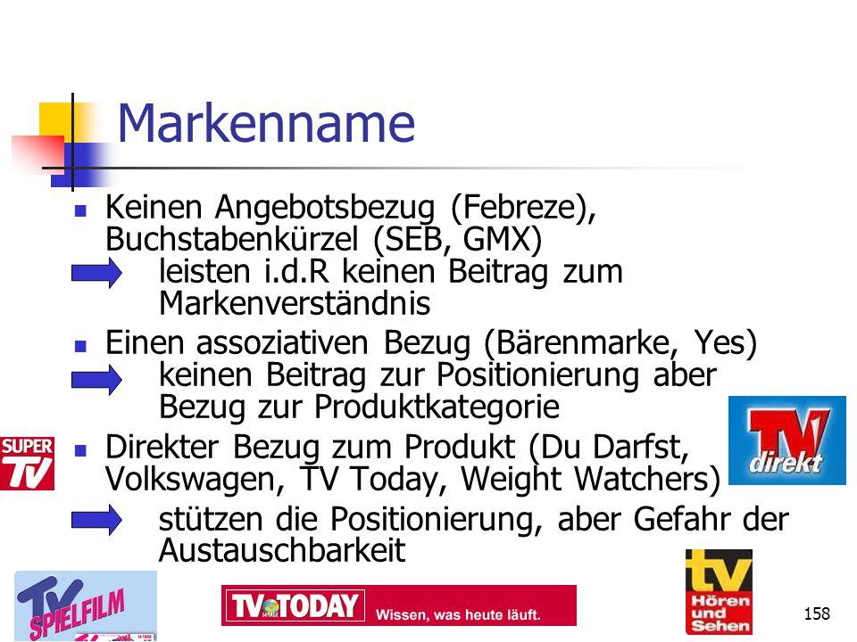 Dr. Irene Giesen-Netzer157 Markengestaltung i.e. Sinne Kundenseitige Voraussetzung für eine erfolgreiche Markengestaltung:  Identifikation/Differenzi