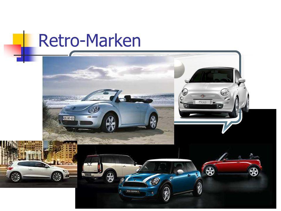 Dr. Irene Giesen-Netzer167 Retro-Marken Definition: Die Marke muss zu ihrer eigentlichen Lebenszeit stark gewesen sein Die Marke muss zwischenzeitlich