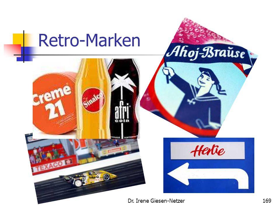 Dr. Irene Giesen-Netzer168 Retro-Marken