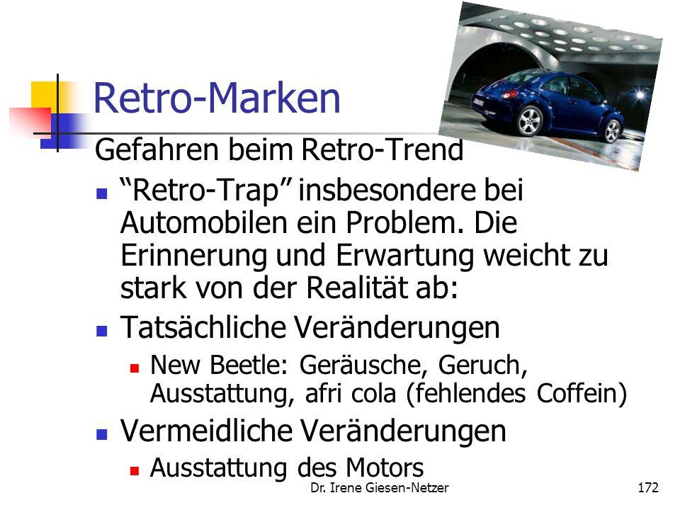 """Dr. Irene Giesen-Netzer171 Retro-Marken Ausgestaltung """"Verpackungen"""" verkaufen sich, der Inhalt ist nur in den seltensten Fällen identisch (B. Schäfer"""
