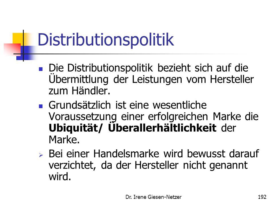 """Dr. Irene Giesen-Netzer191 Preispolitik Coupons """"Couponing"""" nimmt zu Marktvolumen hat sich im ersten Halbjahr 2007 verdoppelt (Gesamtjahr 2007 etwa 5"""