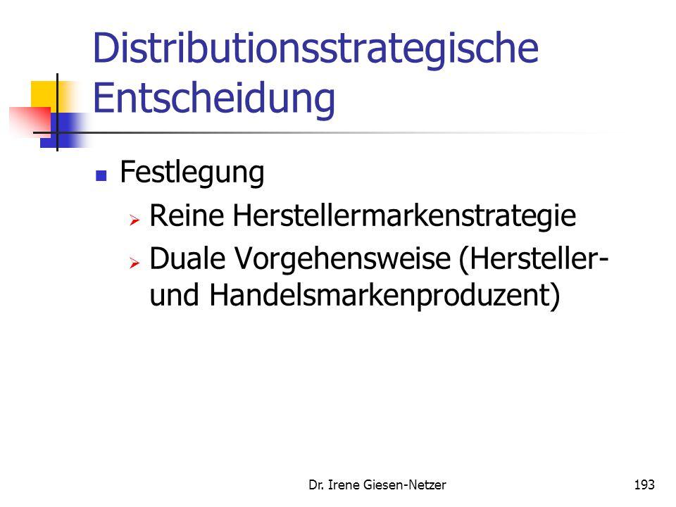 Dr. Irene Giesen-Netzer192 Distributionspolitik Die Distributionspolitik bezieht sich auf die Übermittlung der Leistungen vom Hersteller zum Händler.