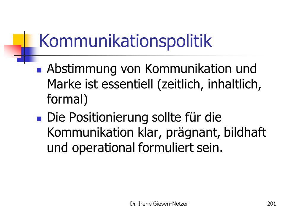 """Dr. Irene Giesen-Netzer200 Voraussetzungen für die Duale Strategie Schwach ausgeprägtes Markenbewusstsein bei """"low involvement products"""" Hohes Preisbe"""