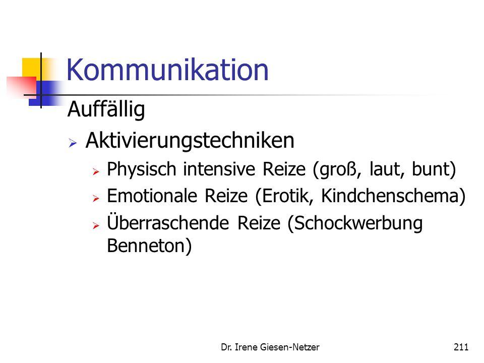 Dr. Irene Giesen-Netzer210 Kommunikation Markenaktualität ist notwendige Voraussetzung für den Kommunikationserfolg  Auffällig/ Originell/ Einprägsam