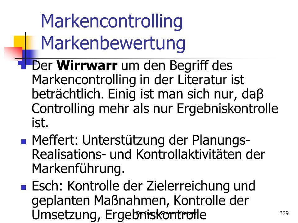 Dr. Irene Giesen-Netzer228 Markenadaption Veränderungen der Rahmenbedingungen Gesellschaftlich-sozial Ökologischen Marktlichen erfordern eine Anpassun