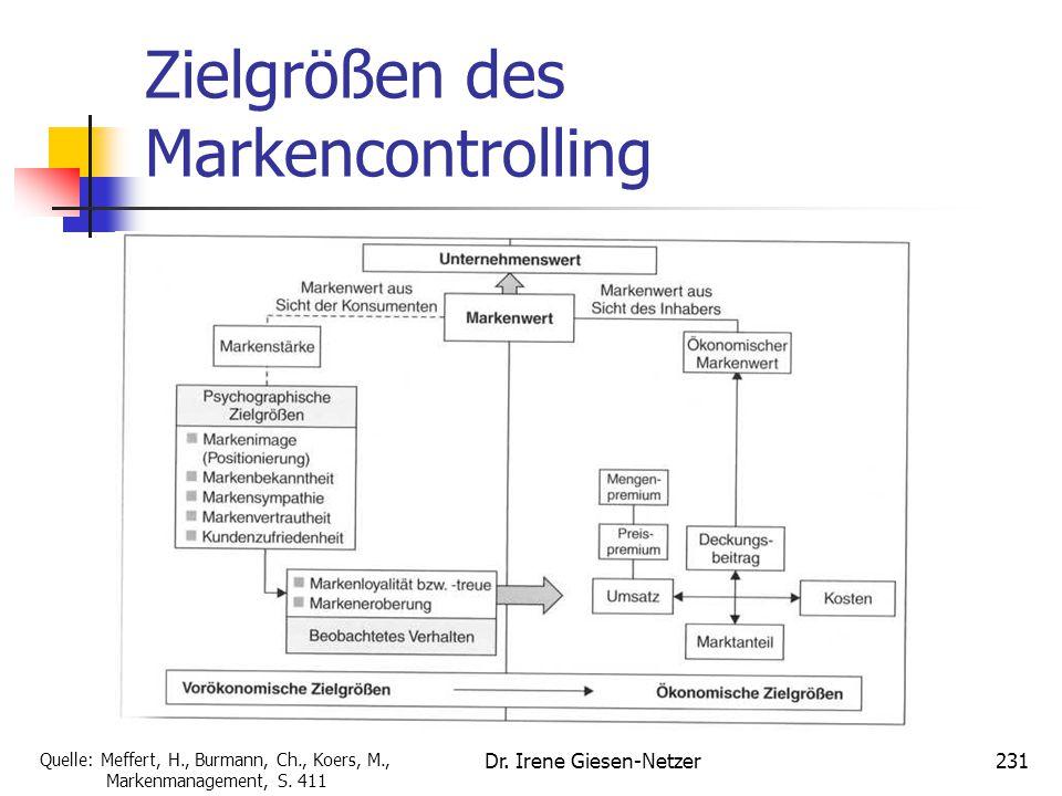 Dr. Irene Giesen-Netzer230 Markenbewertung Der Markenwert wird als eine zentrale Zielgröße und ein Steuerungsinstrument im Unternehmen verstanden. Neb