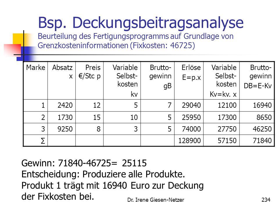 Dr. Irene Giesen-Netzer233 Bsp. Deckungsbeitragsanalyse Beurteilung des Fertigungsprogramms auf Grundlage von Vollkosteninformationen MarkeAbsatz x Pr