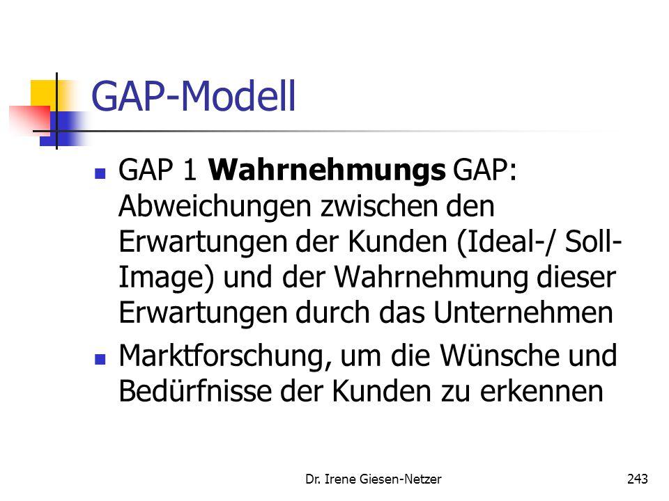 Dr. Irene Giesen-Netzer242 Markencontrolling Verfahren GAP Modell Das GAP-Modell als Controllinginstrument Ursprung: Dienstleistungsmarketing, Parasur