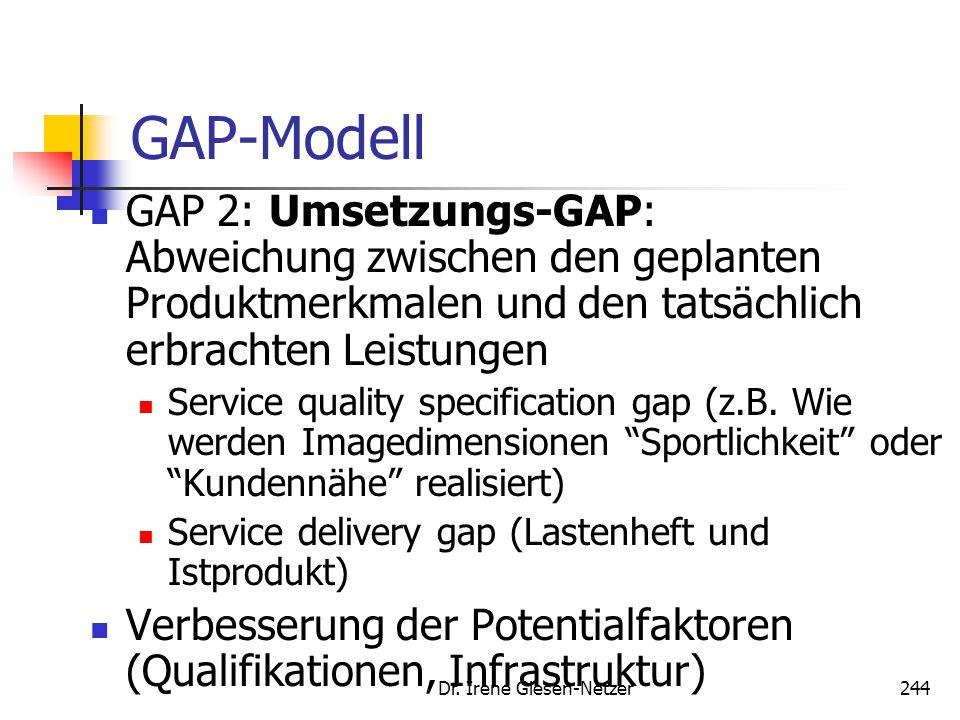 Dr. Irene Giesen-Netzer243 GAP-Modell GAP 1 Wahrnehmungs GAP: Abweichungen zwischen den Erwartungen der Kunden (Ideal-/ Soll- Image) und der Wahrnehmu