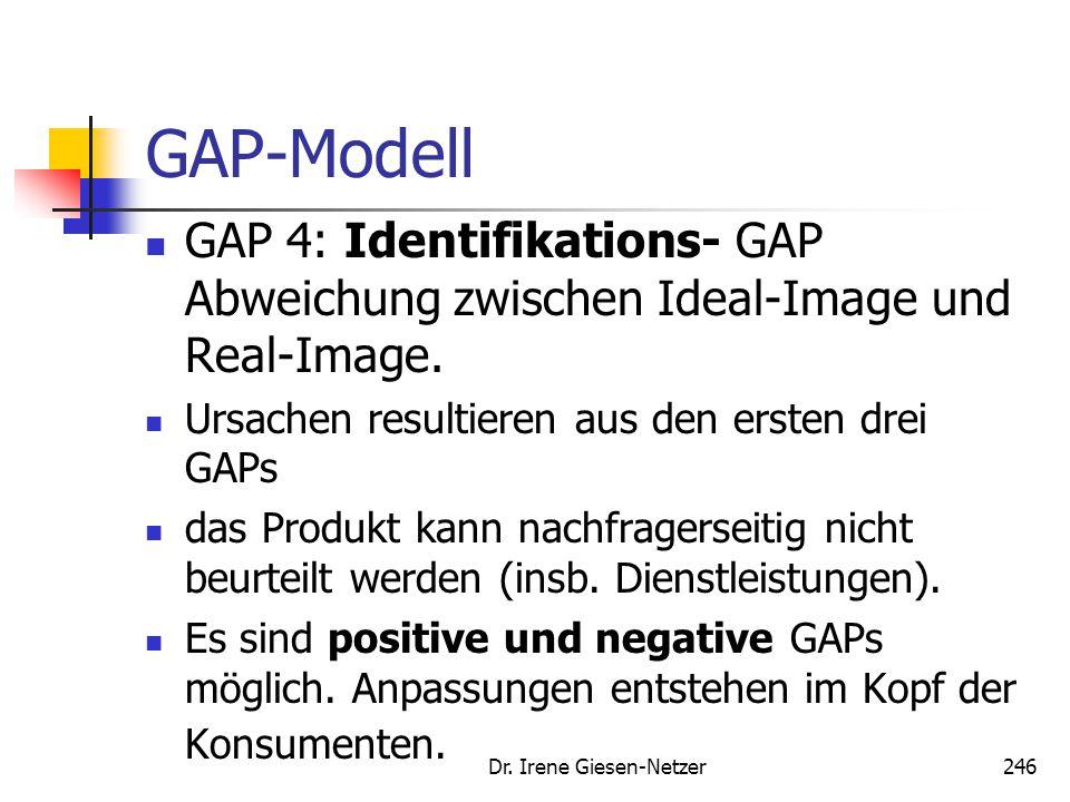 Dr. Irene Giesen-Netzer245 GAP-Modell GAP 3: Kommunikations- -GAP Abweichung zwischen der tatsächlich erstellten Leistung und der marktgerichteten ver