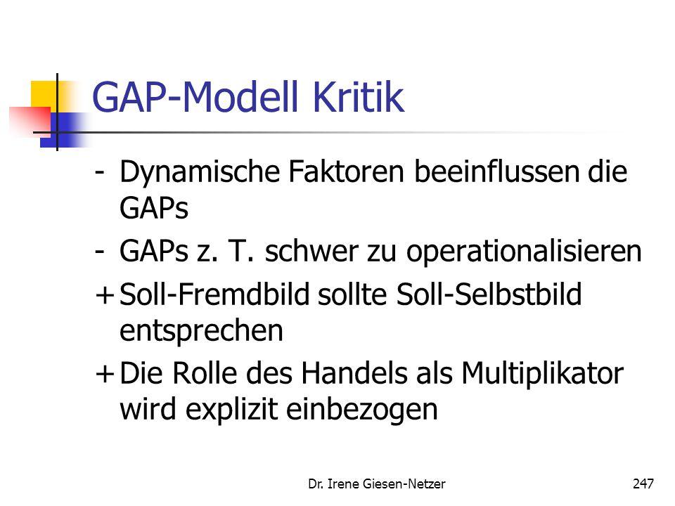 Dr. Irene Giesen-Netzer246 GAP-Modell GAP 4: Identifikations- GAP Abweichung zwischen Ideal-Image und Real-Image. Ursachen resultieren aus den ersten