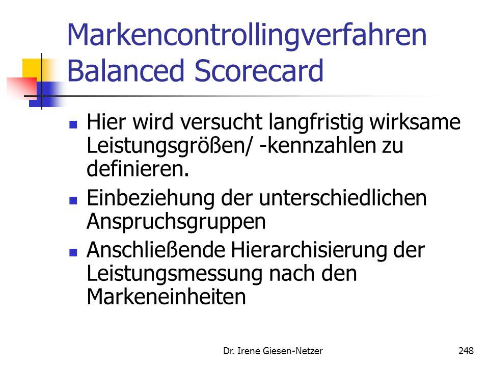 Dr. Irene Giesen-Netzer247 GAP-Modell Kritik -Dynamische Faktoren beeinflussen die GAPs -GAPs z. T. schwer zu operationalisieren +Soll-Fremdbild sollt