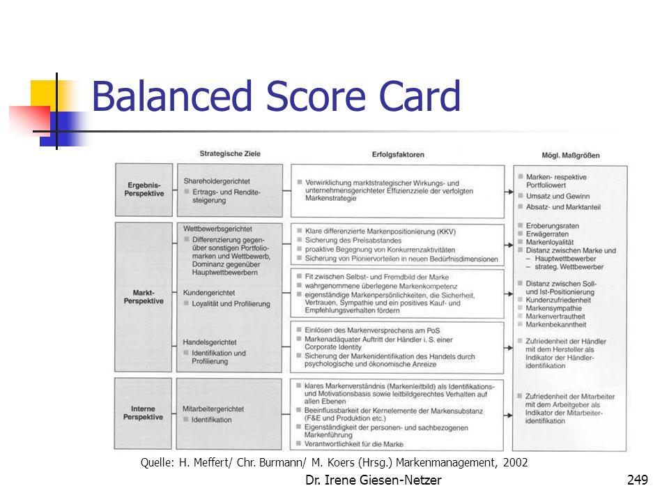 Dr. Irene Giesen-Netzer248 Markencontrollingverfahren Balanced Scorecard Hier wird versucht langfristig wirksame Leistungsgrößen/ -kennzahlen zu defin