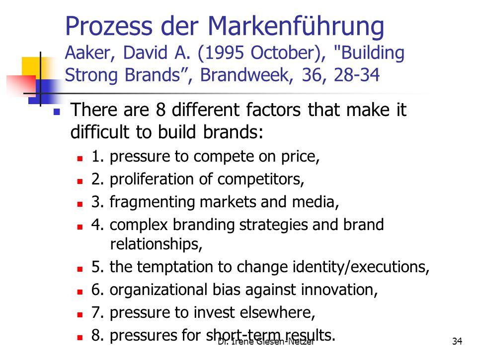 Dr. Irene Giesen-Netzer33 Prozess der Markenführung Aaker, David A. (1995 October),