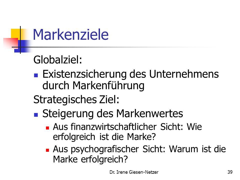 Dr. Irene Giesen-Netzer38 Beispielhaftes Ergebnis einer Situationsanalyse Zustimmung in Prozent