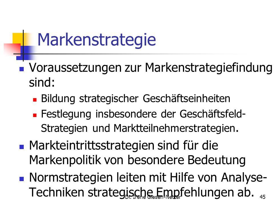 Dr. Irene Giesen-Netzer44 Gliederung der Vorlesung Markenpolitik Grundlagen Prozess der Markenführung Situationsanalyse und Markenziele Markenstrategi