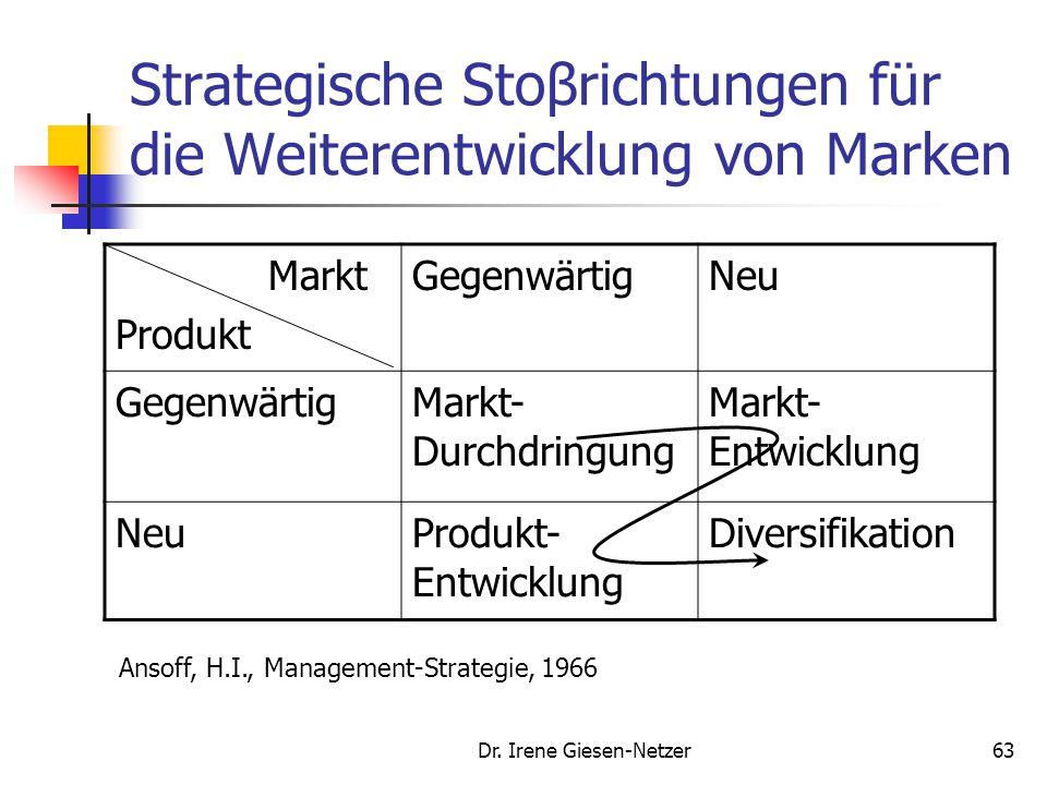 Dr. Irene Giesen-Netzer62 M&A: Ein Wissenstest zu den Besitzern von großen Marken 9.Welche Labels nennt die amerikanische Bekleidungsfirma VF Corporat