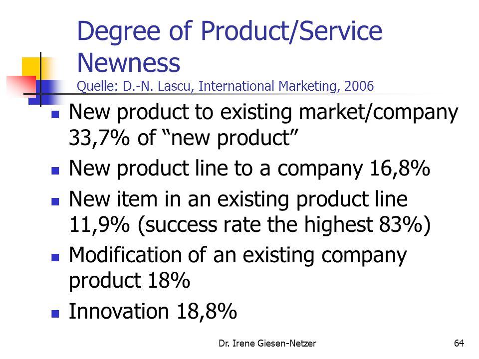 Dr. Irene Giesen-Netzer63 Strategische Stoβrichtungen für die Weiterentwicklung von Marken Markt Produkt GegenwärtigNeu GegenwärtigMarkt- Durchdringun