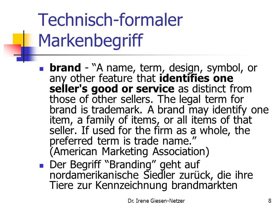 Dr.Irene Giesen-Netzer138 Markenpositionierungsmodell Vorgehensweise: 1.