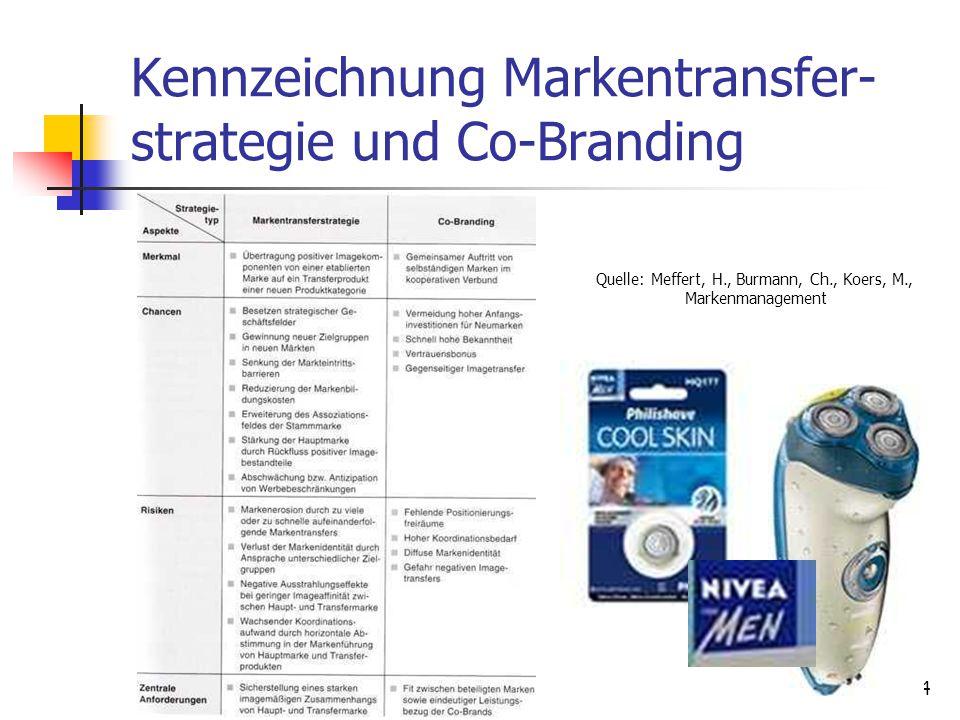 Dr. Irene Giesen-Netzer93 Co-Branding Sonderform: Ingredient Branding vertikale Form der Zusammenarbeit (IBM Computer/ Intel Prozessoren, Coca-Cola/Nu