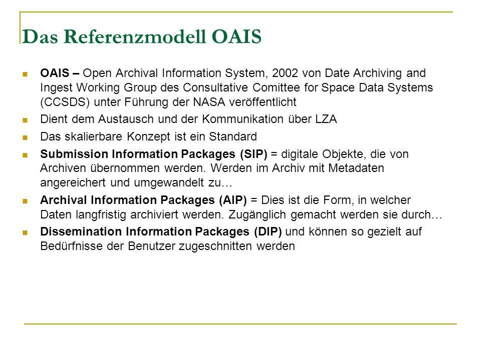 Das Referenzmodell OAIS OAIS – Open Archival Information System, 2002 von Date Archiving and Ingest Working Group des Consultative Comittee for Space Data Systems (CCSDS) unter Führung der NASA veröffentlicht Dient dem Austausch und der Kommunikation über LZA Das skalierbare Konzept ist ein Standard Submission Information Packages (SIP) = digitale Objekte, die von Archiven übernommen werden.