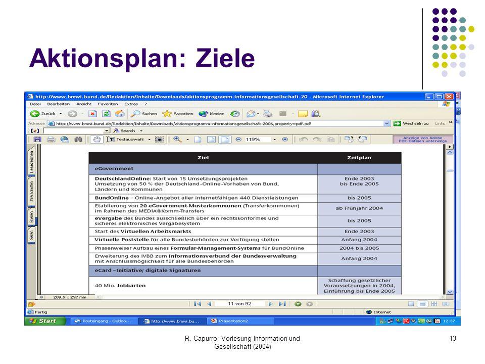 R. Capurro: Vorlesung Information und Gesellschaft (2004) 13 Aktionsplan: Ziele