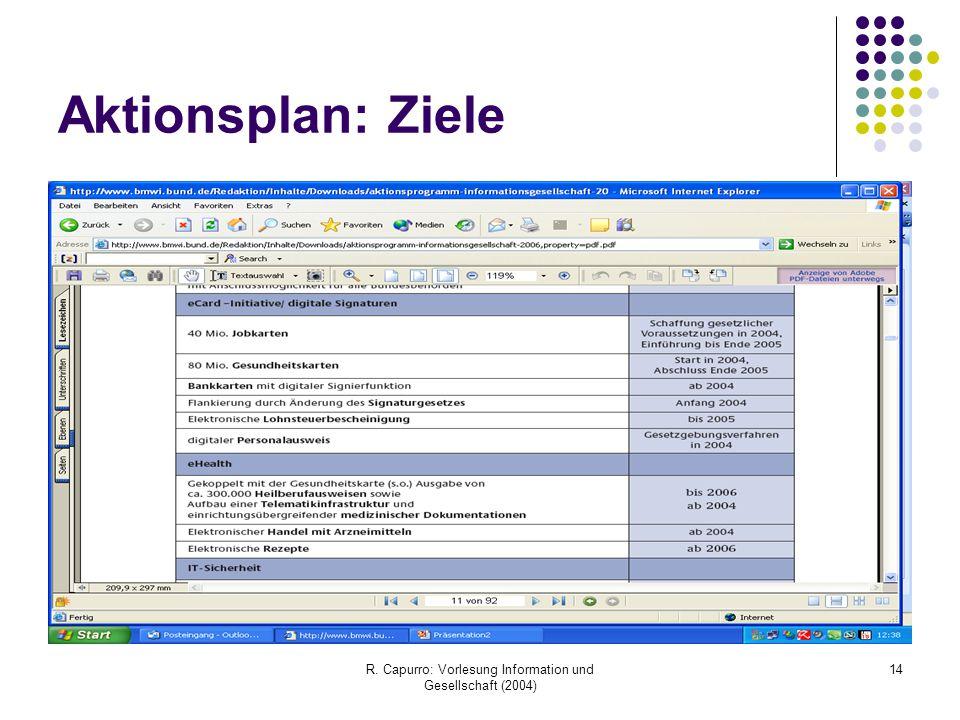 R. Capurro: Vorlesung Information und Gesellschaft (2004) 14 Aktionsplan: Ziele