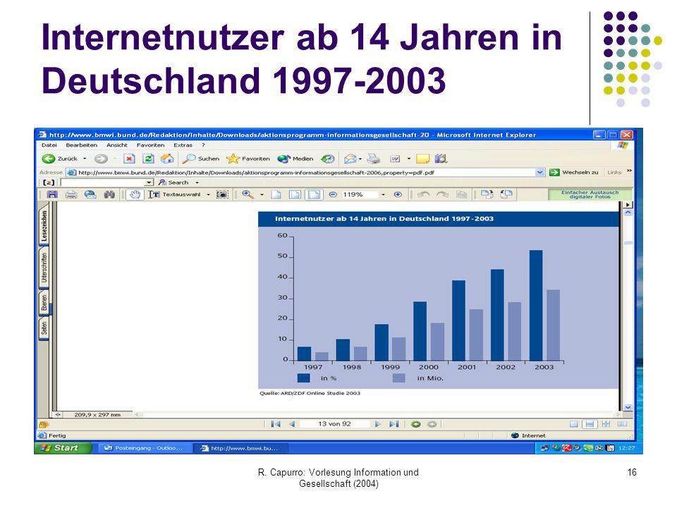 R. Capurro: Vorlesung Information und Gesellschaft (2004) 16 Internetnutzer ab 14 Jahren in Deutschland 1997-2003