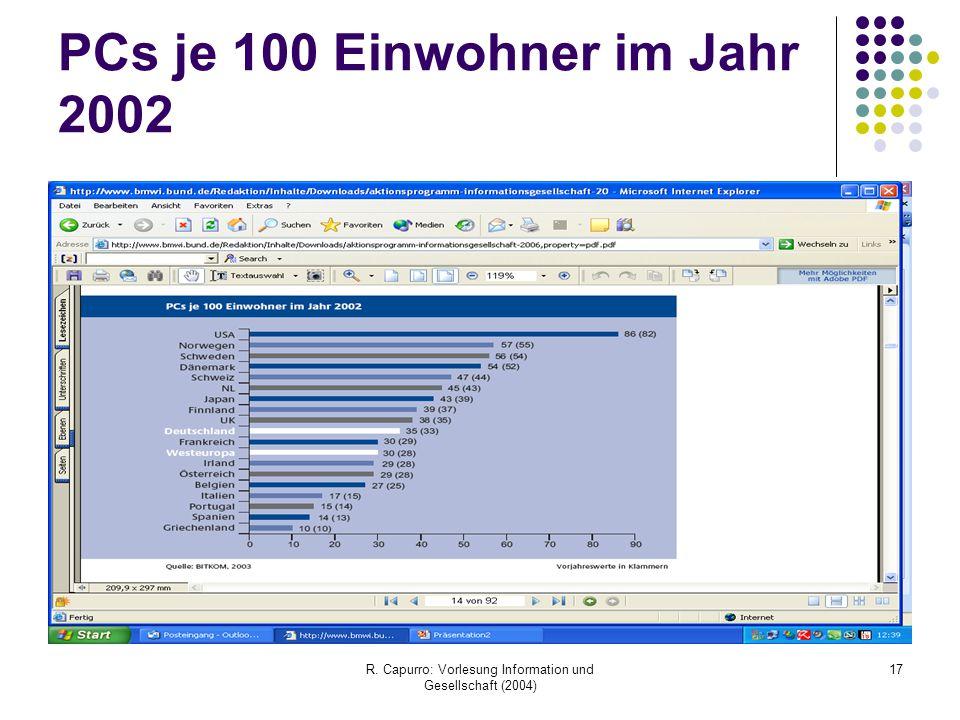 R. Capurro: Vorlesung Information und Gesellschaft (2004) 17 PCs je 100 Einwohner im Jahr 2002