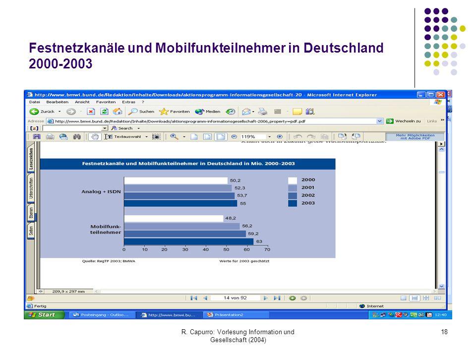 R. Capurro: Vorlesung Information und Gesellschaft (2004) 18 Festnetzkanäle und Mobilfunkteilnehmer in Deutschland 2000-2003
