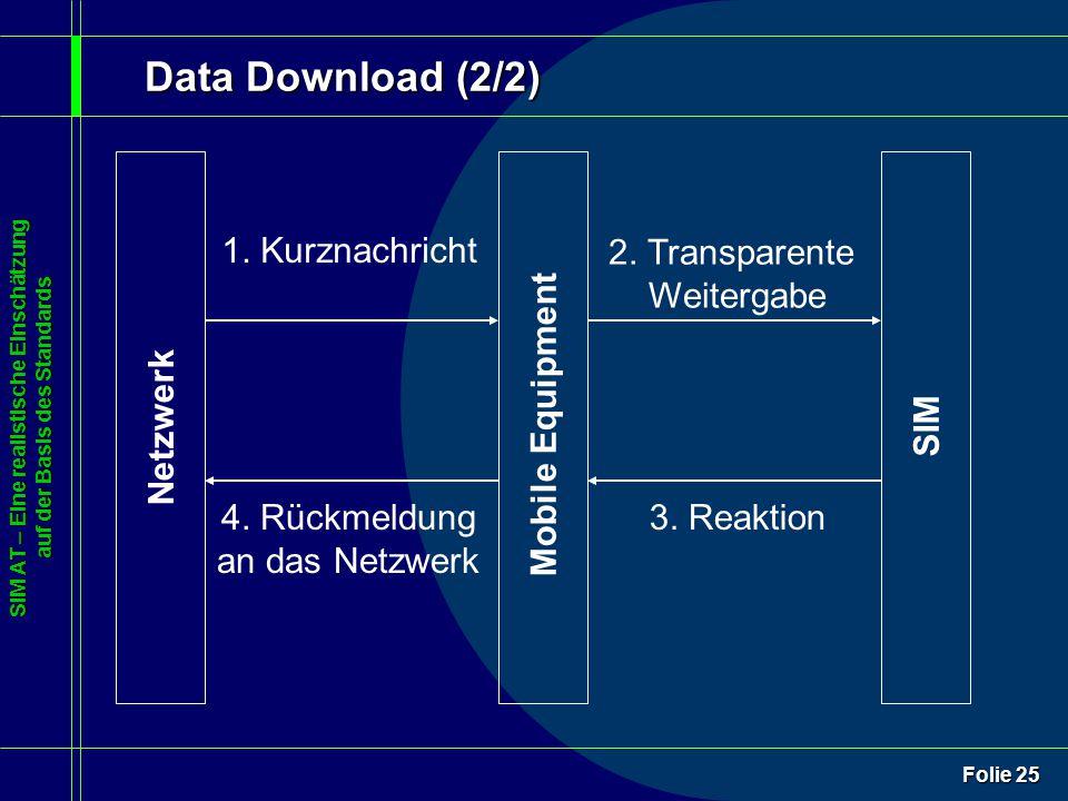SIM AT – Eine realistische Einschätzung auf der Basis des Standards Folie 25 Data Download (2/2) Netzwerk Mobile Equipment SIM 1. Kurznachricht 2. Tra