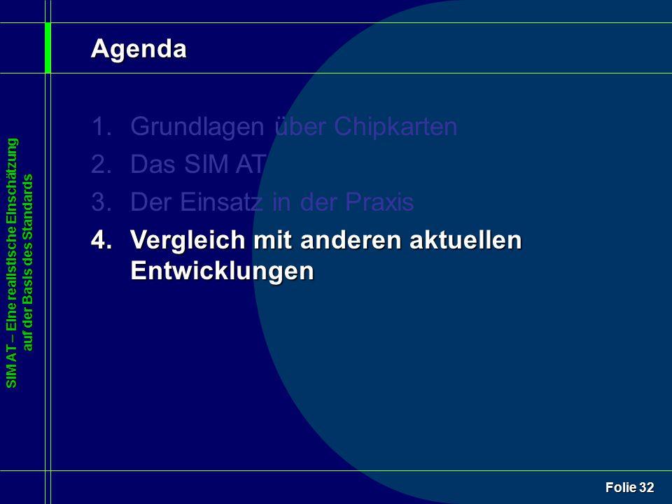 SIM AT – Eine realistische Einschätzung auf der Basis des Standards Folie 32 Agenda 1.Grundlagen über Chipkarten 2.Das SIM AT 3.Der Einsatz in der Pra