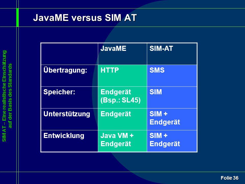 SIM AT – Eine realistische Einschätzung auf der Basis des Standards Folie 36 JavaME versus SIM AT JavaMESIM-AT Übertragung:HTTPSMS Speicher:Endgerät (Bsp.: SL45) SIM UnterstützungEndgerätSIM + Endgerät EntwicklungJava VM + Endgerät SIM + Endgerät