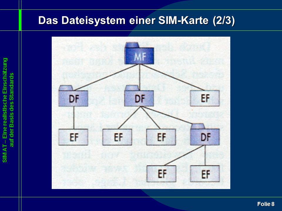SIM AT – Eine realistische Einschätzung auf der Basis des Standards Folie 9 ¢Es existieren vorgefertigte Dateiformate –Transparent (Binärdateien) –Linear fixed (Struktur gleichlanger Datensätze) –Linear variable (Struktur unterschiedlich langer Datensätze) Das Dateisystem einer SIM-Karte (3/3)