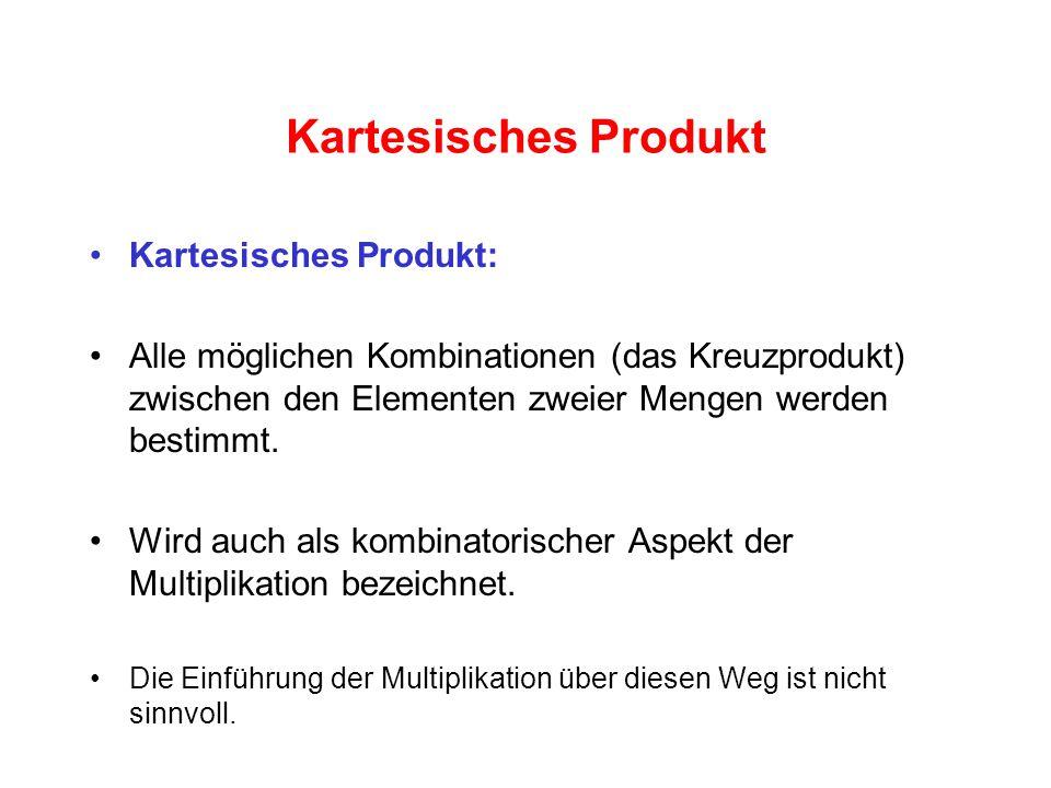 Kartesisches Produkt Kartesisches Produkt: Alle möglichen Kombinationen (das Kreuzprodukt) zwischen den Elementen zweier Mengen werden bestimmt.