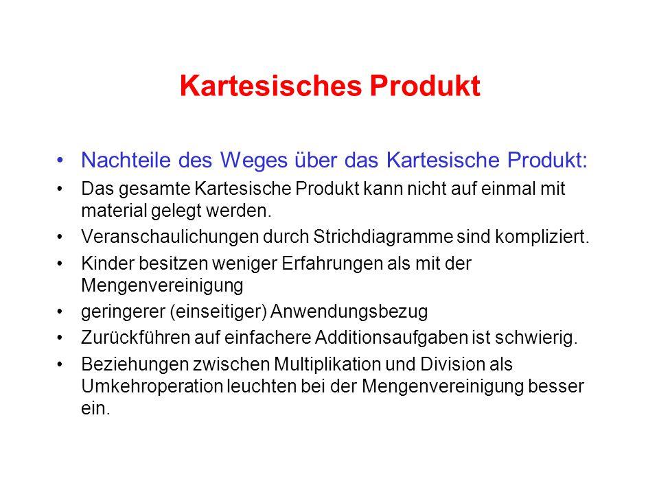 Nachteile des Weges über das Kartesische Produkt: Das gesamte Kartesische Produkt kann nicht auf einmal mit material gelegt werden.