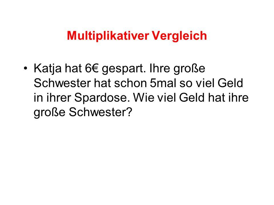 Multiplikativer Vergleich Katja hat 6€ gespart.