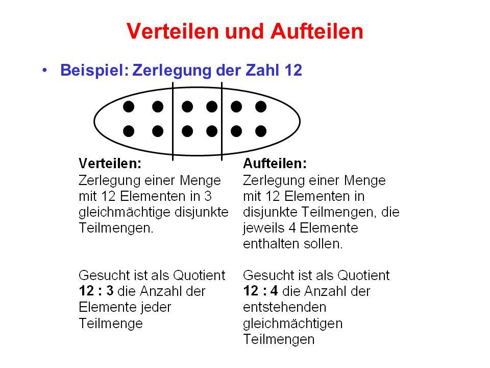 Verteilen und Aufteilen Beispiel: Zerlegung der Zahl 12