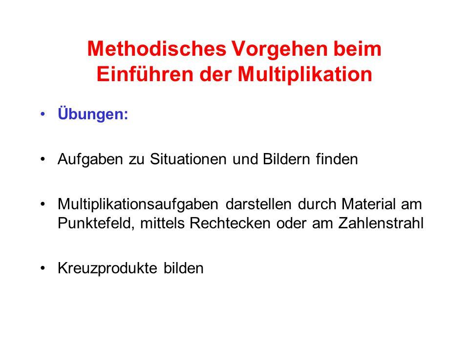 Methodisches Vorgehen beim Einführen der Multiplikation Übungen: Aufgaben zu Situationen und Bildern finden Multiplikationsaufgaben darstellen durch Material am Punktefeld, mittels Rechtecken oder am Zahlenstrahl Kreuzprodukte bilden