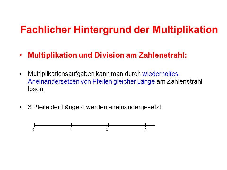 Fachlicher Hintergrund der Multiplikation Multiplikation und Division am Zahlenstrahl: Multiplikationsaufgaben kann man durch wiederholtes Aneinandersetzen von Pfeilen gleicher Länge am Zahlenstrahl lösen.