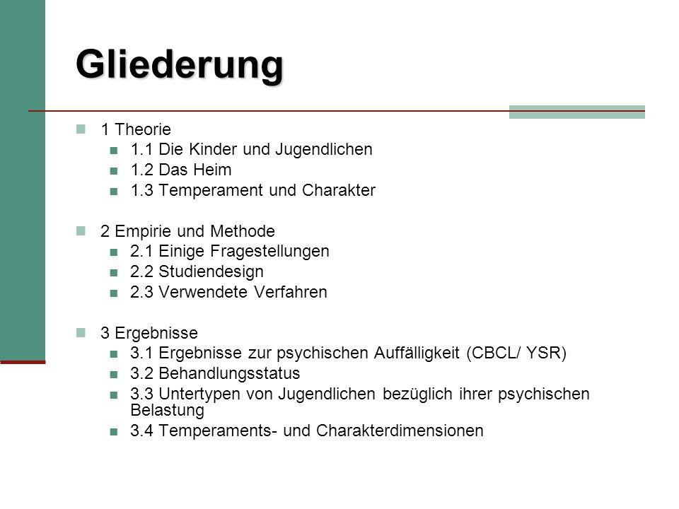 Gliederung 4 Diskussion 4.1 Zusammenfassung der wichtigsten Ergebnisse 4.2 Diskussion und Vergleich der Ergebnisse 4.3 Welche methodischen Einschränkungen sind bei der Interpretation der Studie zu beachten.
