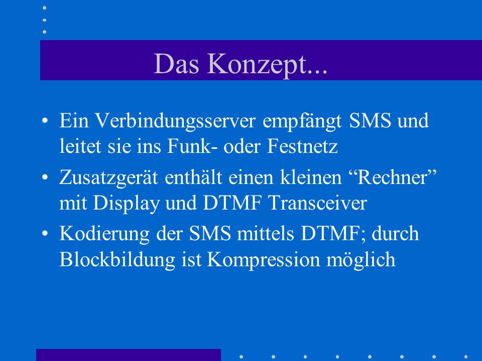 """Das Konzept... Ein Verbindungsserver empfängt SMS und leitet sie ins Funk- oder Festnetz Zusatzgerät enthält einen kleinen """"Rechner"""" mit Display und D"""