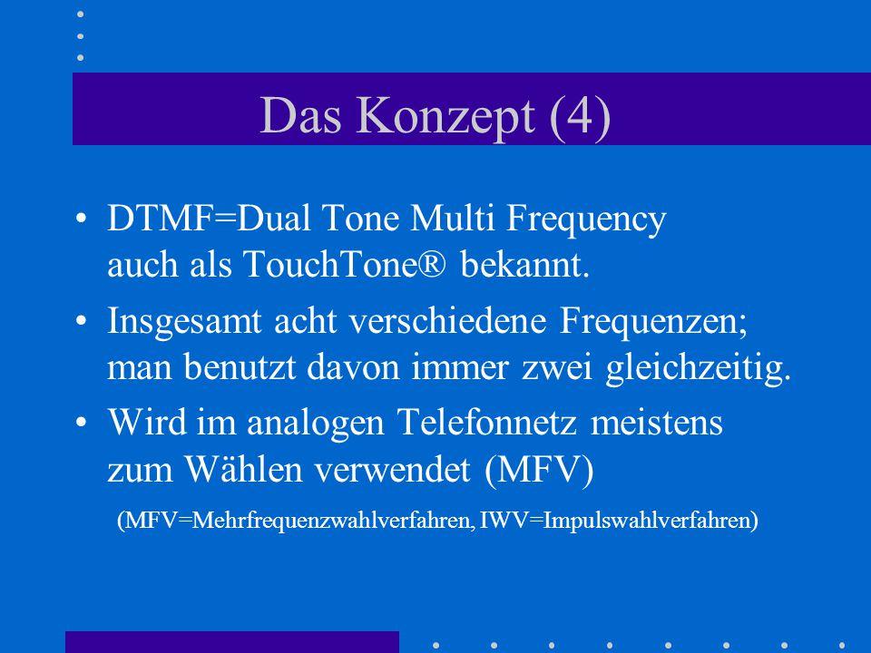 Das Konzept (5) Zuordnung der Frequenzen bei der MFV: 1 23 A 4 56 B 7 89 C * 0# D 1633 Hz 697 Hz 770 Hz 852 Hz 941 Hz 1477 Hz1209 Hz 1336 Hz Low tone frequencies High tone frequencies