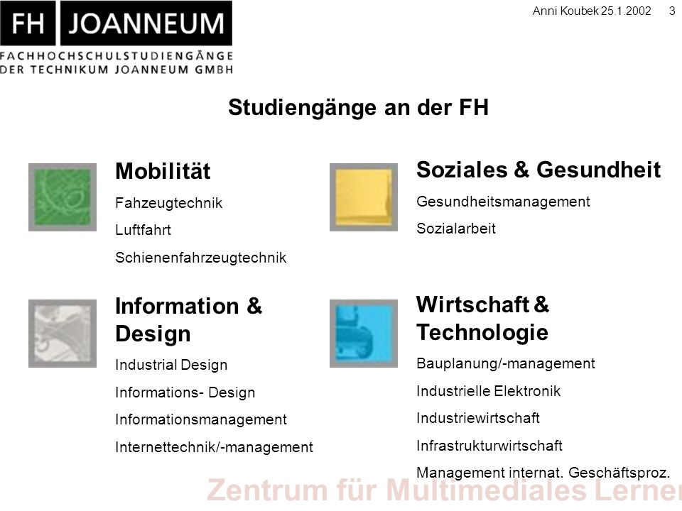 Zentrum für Multimediales Lernen Anni Koubek 25.1.20023 Mobilität Fahzeugtechnik Luftfahrt Schienenfahrzeugtechnik Information & Design Industrial Design Informations- Design Informationsmanagement Internettechnik/-management Soziales & Gesundheit Gesundheitsmanagement Sozialarbeit Wirtschaft & Technologie Bauplanung/-management Industrielle Elektronik Industriewirtschaft Infrastrukturwirtschaft Management internat.