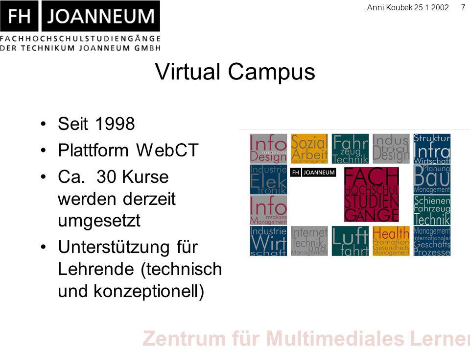 Zentrum für Multimediales Lernen Anni Koubek 25.1.200218 Invite.fh-joanneum.at