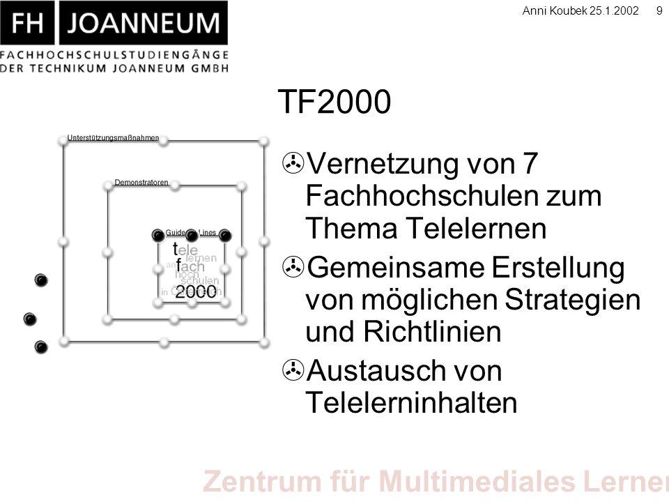 Zentrum für Multimediales Lernen Anni Koubek 25.1.20029 TF2000 >Vernetzung von 7 Fachhochschulen zum Thema Telelernen >Gemeinsame Erstellung von möglichen Strategien und Richtlinien >Austausch von Telelerninhalten